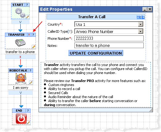 Transfer a call to a phone number - Anveo